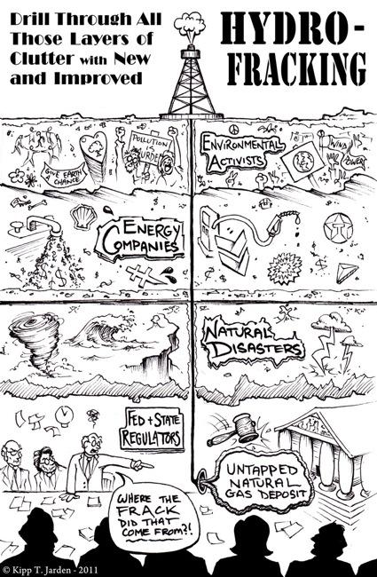 Hydro Fracking Explained. Copyright 2011, Kipp Jarden