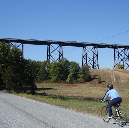 BikerRailWay