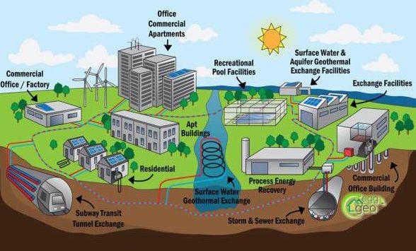 geothermal heating cooling